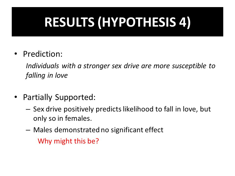 Prediction: Individuals with a stronger sex drive are more susceptible to falling in love Partially Supported: – Sex drive positively predicts likelihood to fall in love, but only so in females.