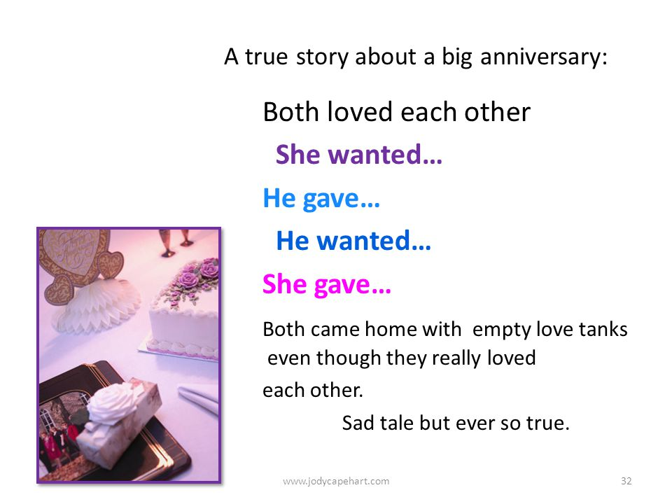 A true story about a big anniversary: Both loved each other She wanted… He gave… He wanted… She gave… Both came home with empty love tanks even though