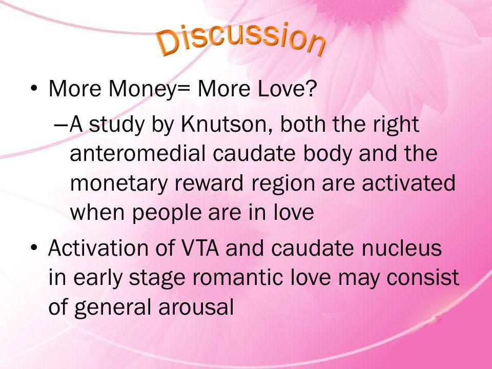 More Money= More Love.
