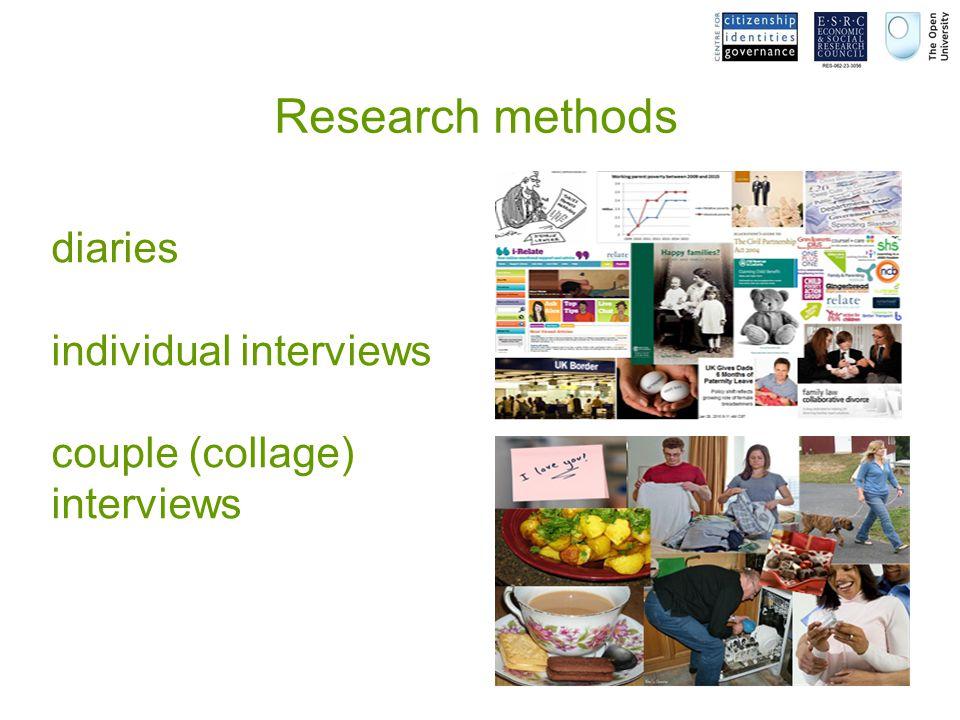 Research methods www.enduringlove.co.uk online survey questionnaire
