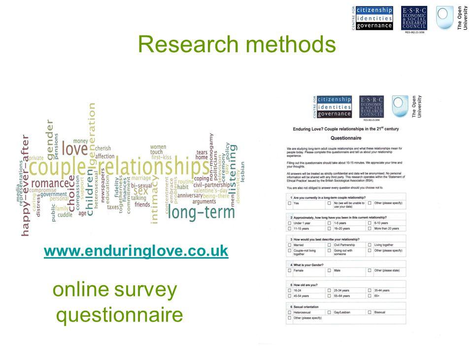 Survey/5 Measures/Likert scale