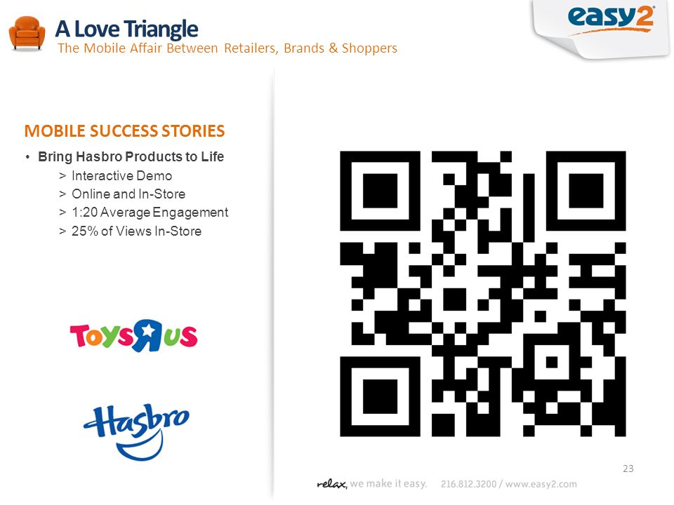23 Bring Hasbro Products to Life >Interactive Demo >Online and In-Store >1:20 Average Engagement >25% of Views In-Store MOBILE SUCCESS STORIES A Love Triangle The Mobile Affair Between Retailers, Brands & Shoppers