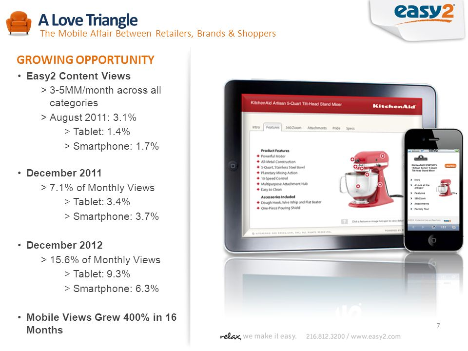 7 Easy2 Content Views >3-5MM/month across all categories >August 2011: 3.1% >Tablet: 1.4% >Smartphone: 1.7% December 2011 >7.1% of Monthly Views >Tabl
