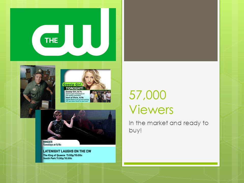 57,000 Viewers In the market and ready to buy!