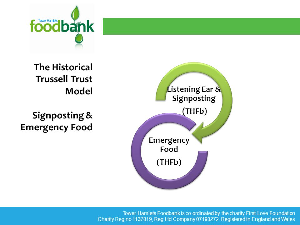 Tower Hamlets Foodbank is co-ordinated by the charity First Love Foundation Charity Reg no 1137819, Reg Ltd Company 07193272. Registered in England an