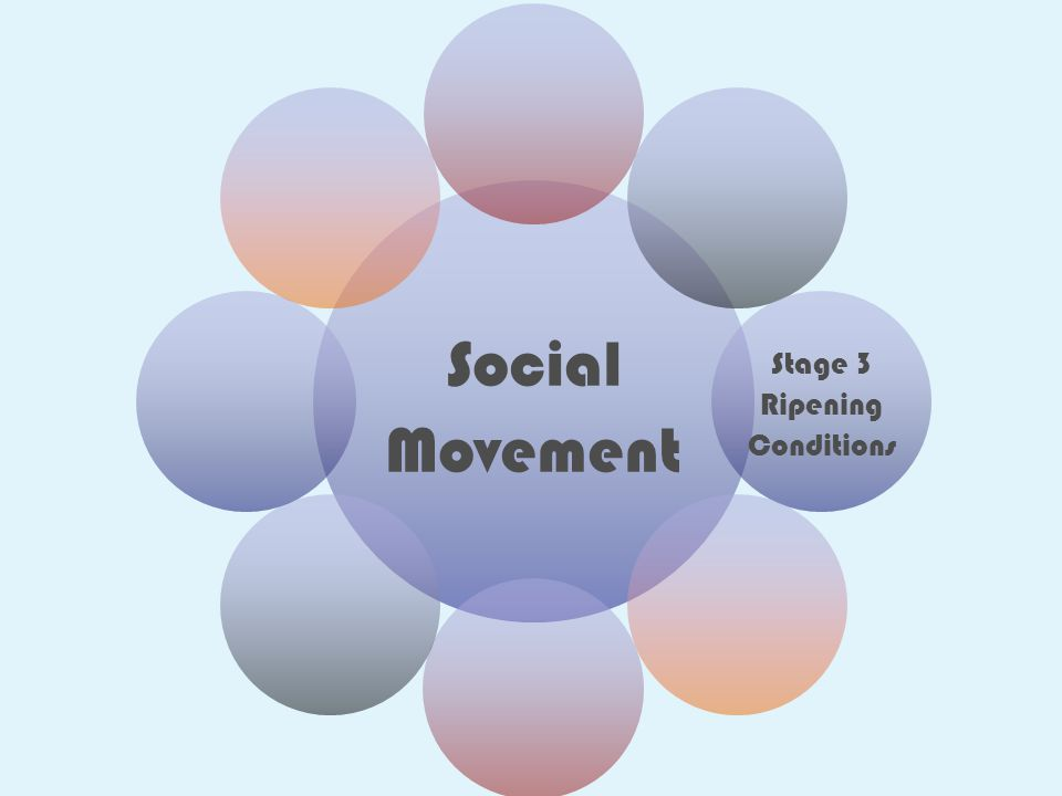Social Movement Stage 3 Ripening Conditions