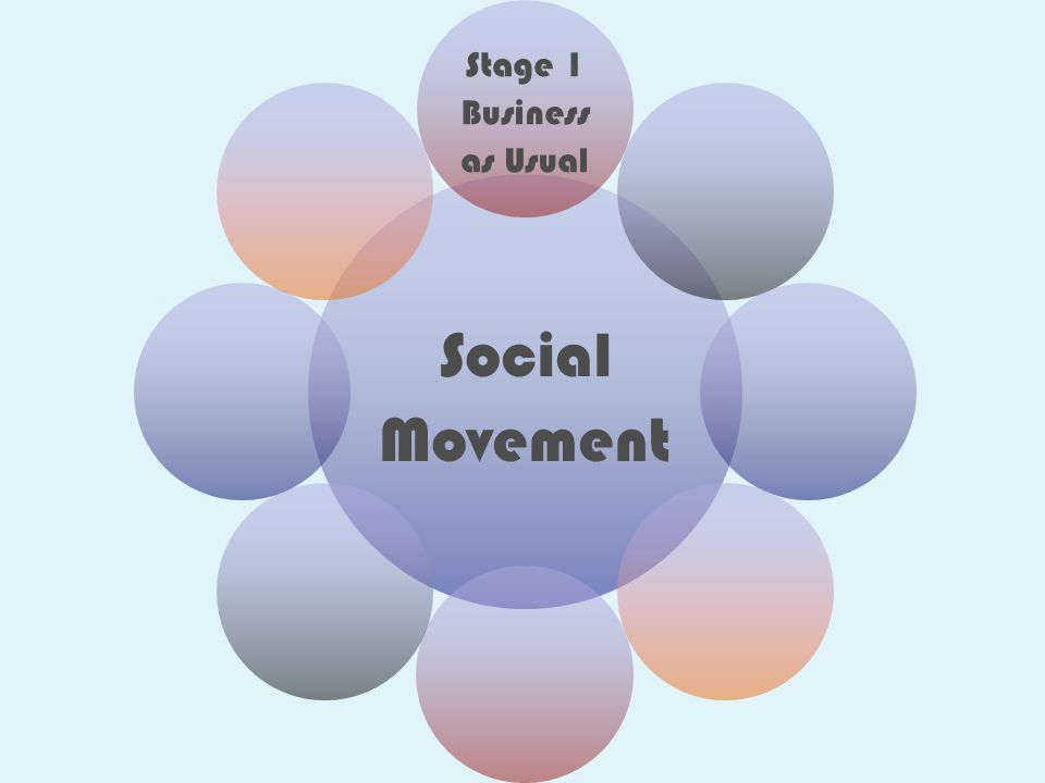 Social Movement Stage 1 Business as Usual