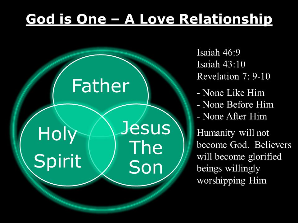 People See Gods Love and Fellowship Father Jesus You Holy Spirit Love and Fellowship of the Trinity in You