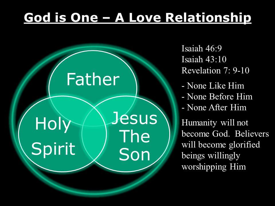 Perichoresis Fellowship John 17:21
