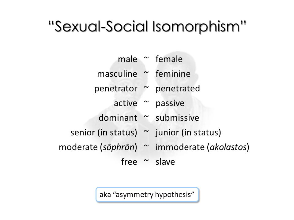 Sexual-Social Isomorphism male~female masculine~feminine penetrator~penetrated active~passive dominant~submissive senior (in status)~junior (in status) moderate (sōphrōn)~immoderate (akolastos) free~slave aka asymmetry hypothesis