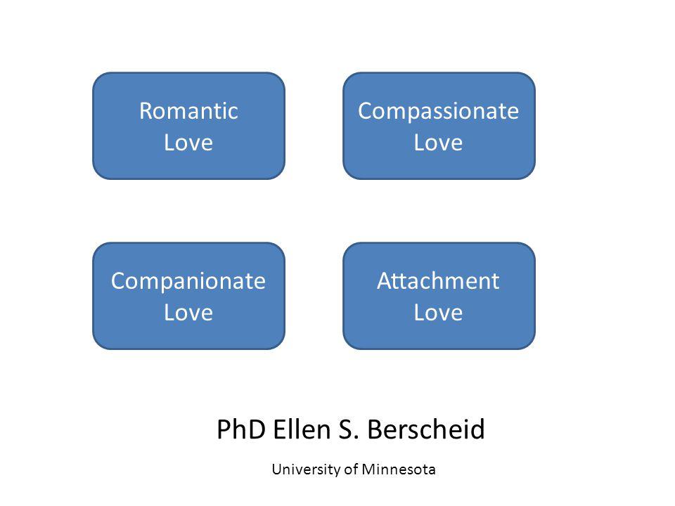 PhD Ellen S.