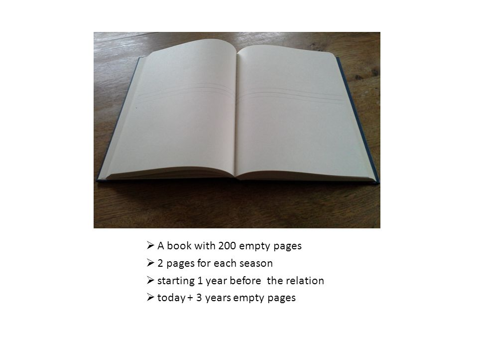 A book with 200 empty pages 2 pages for each season starting 1 year before the relation today + 3 years empty pages
