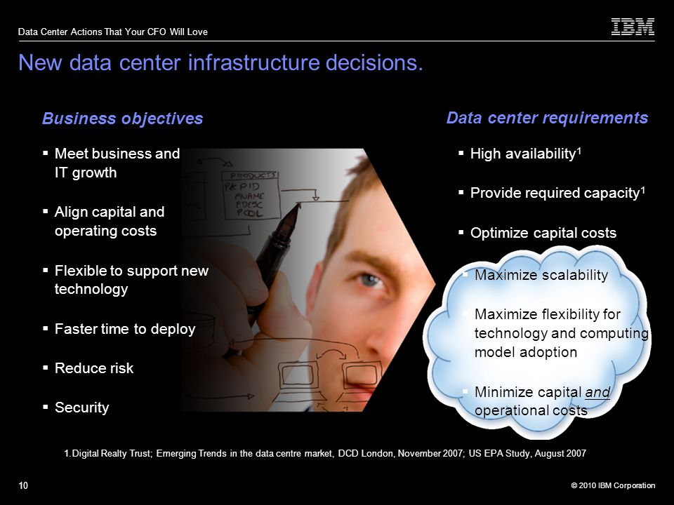 © 2010 IBM Corporation Data Center Actions That Your CFO Will Love 10 New data center infrastructure decisions.