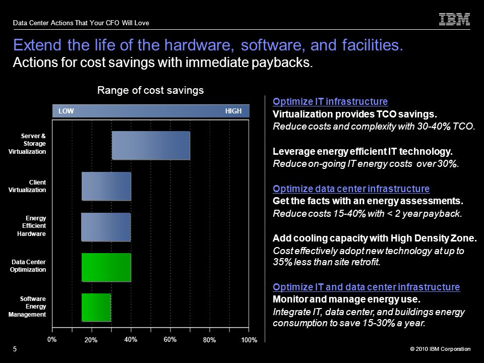 © 2010 IBM Corporation Data Center Actions That Your CFO Will Love 5 Extend the life of the hardware, software, and facilities.