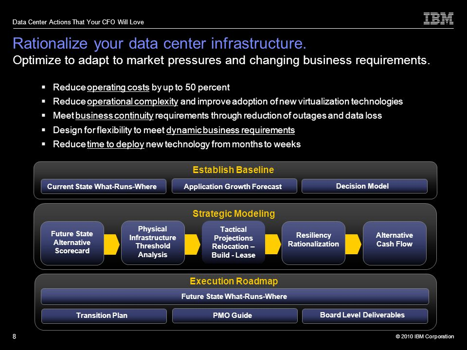 © 2010 IBM Corporation Data Center Actions That Your CFO Will Love 8 Establish Baseline Strategic Modeling Execution Roadmap Current State What-Runs-WhereApplication Growth Forecast Decision Model Alternative Cash Flow Resiliency Rationalization Tactical Projections Relocation – Build - Lease Physical Infrastructure Threshold Analysis Future State Alternative Scorecard Future State What-Runs-Where Transition PlanPMO Guide Board Level Deliverables Rationalize your data center infrastructure.