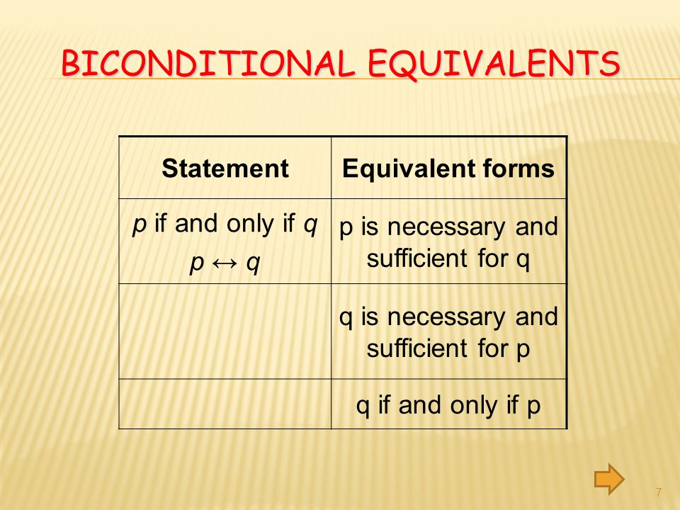 BICONDITIONAL EQUIVALENTS StatementEquivalent forms p if and only if q p q p is necessary and sufficient for q q is necessary and sufficient for p q if and only if p 7