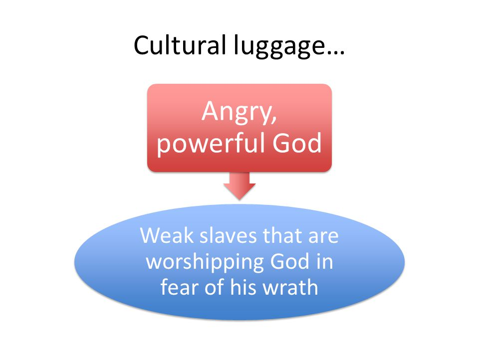 Cultural luggage… Weak slaves that are worshipping God in fear of his wrath Angry, powerful God
