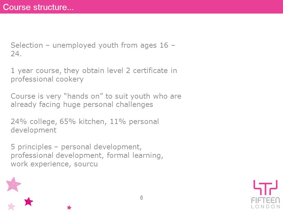 Selection – unemployed youth from ages 16 – 24.