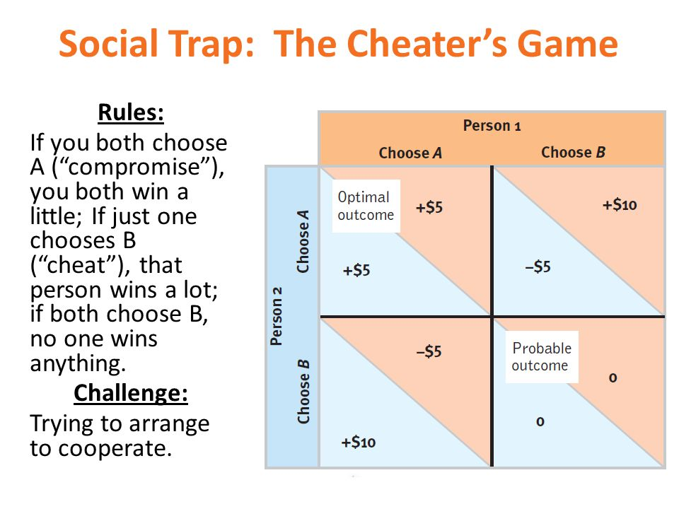Social Trap: The Cheaters Game Rules: If you both choose A (compromise), you both win a little; If just one chooses B (cheat), that person wins a lot;