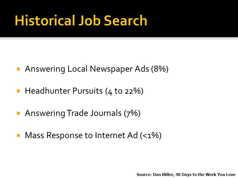 Answering Local Newspaper Ads (8%) Headhunter Pursuits (4 to 22%) Answering Trade Journals (7%) Mass Response to Internet Ad (<1%) Source: Dan Miller, 48 Days to the Work You Love