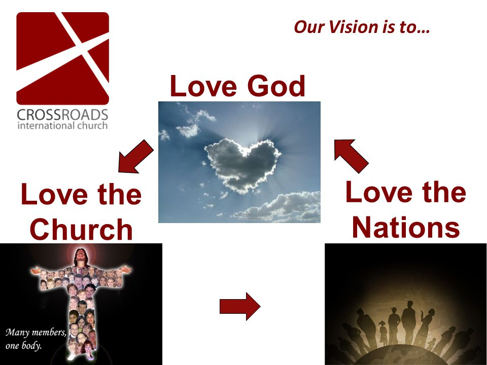 Our Vision is to… Love God Love the Nations Love the Church
