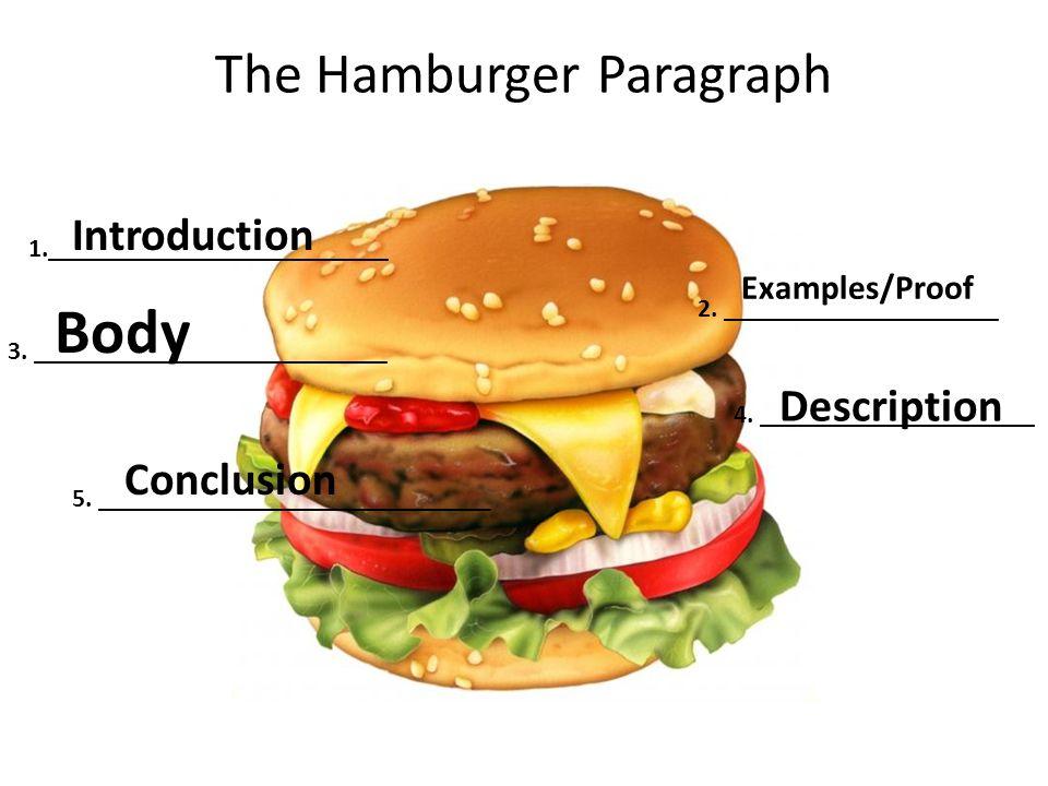 The Hamburger Paragraph 1.__________________________ 3. ___________________________ 5. ______________________________ 2. _____________________ 4. ____