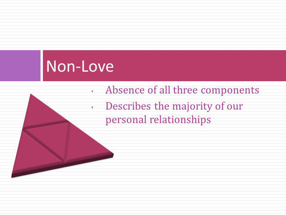 Absence of all three components Describes the majority of our personal relationships Non-Love