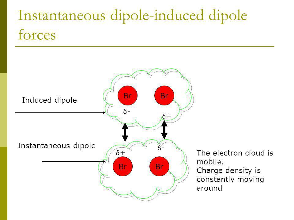 Instantaneous dipole-induced dipole forces Br The electron cloud is mobile. Charge density is constantly moving around δ-δ- δ+δ+ δ-δ- δ+δ+ Instantaneo