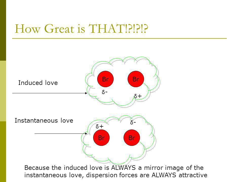 How Great is THAT!?!?!? Br δ-δ- δ+δ+ δ-δ- δ+δ+ Instantaneous love Induced love Because the induced love is ALWAYS a mirror image of the instantaneous