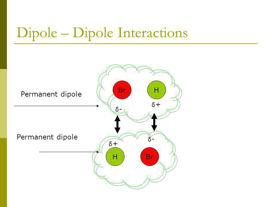 Dipole – Dipole Interactions HBr δ-δ- δ+δ+ H δ+δ+ δ-δ- Permanent dipole