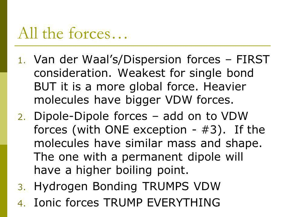 All the forces… 1. Van der Waals/Dispersion forces – FIRST consideration.