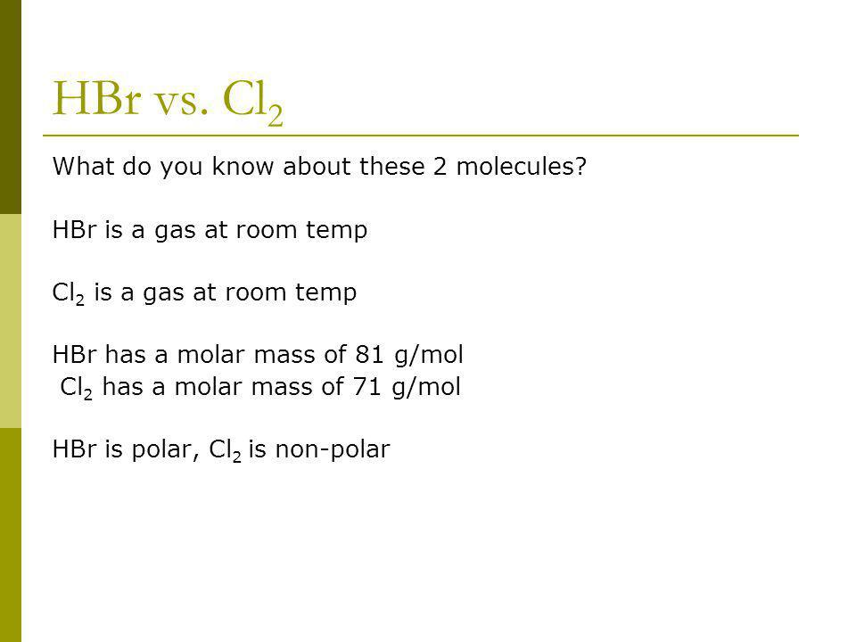 HBr vs. Cl 2 What do you know about these 2 molecules? HBr is a gas at room temp Cl 2 is a gas at room temp HBr has a molar mass of 81 g/mol Cl 2 has