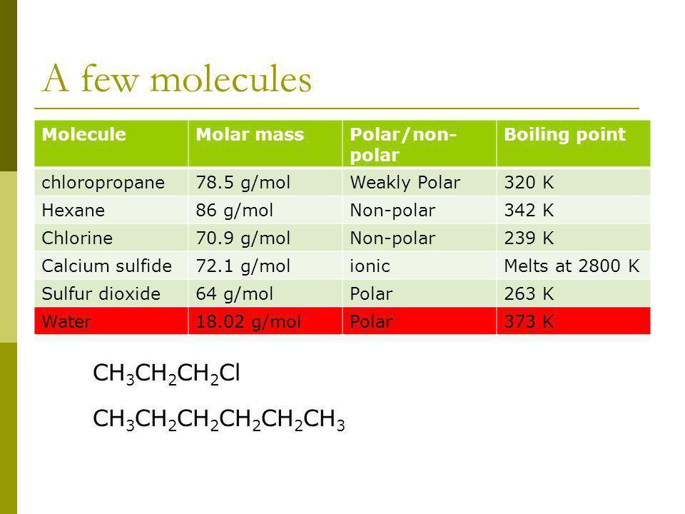 A few molecules MoleculeMolar massPolar/non- polar Boiling point chloropropane78.5 g/molWeakly Polar320 K Hexane86 g/molNon-polar342 K Chlorine70.9 g/molNon-polar239 K Calcium sulfide72.1 g/molionicMelts at 2800 K Sulfur dioxide64 g/molPolar263 K Water18.02 g/molPolar373 K CH 3 CH 2 CH 2 Cl CH 3 CH 2 CH 2 CH 2 CH 2 CH 3