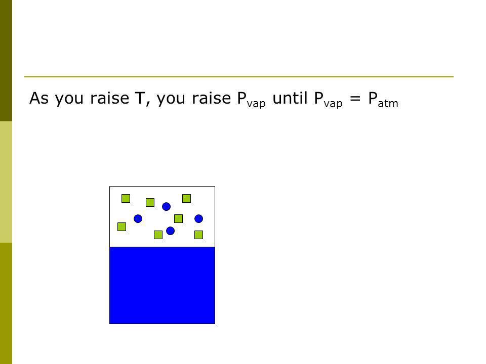As you raise T, you raise P vap until P vap = P atm