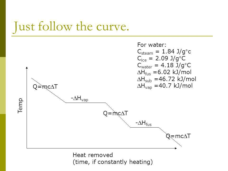 Just follow the curve. Temp Heat removed (time, if constantly heating) Q=mcT -H fus -H vap For water: C steam = 1.84 J/g°c C ice = 2.09 J/g°C C water