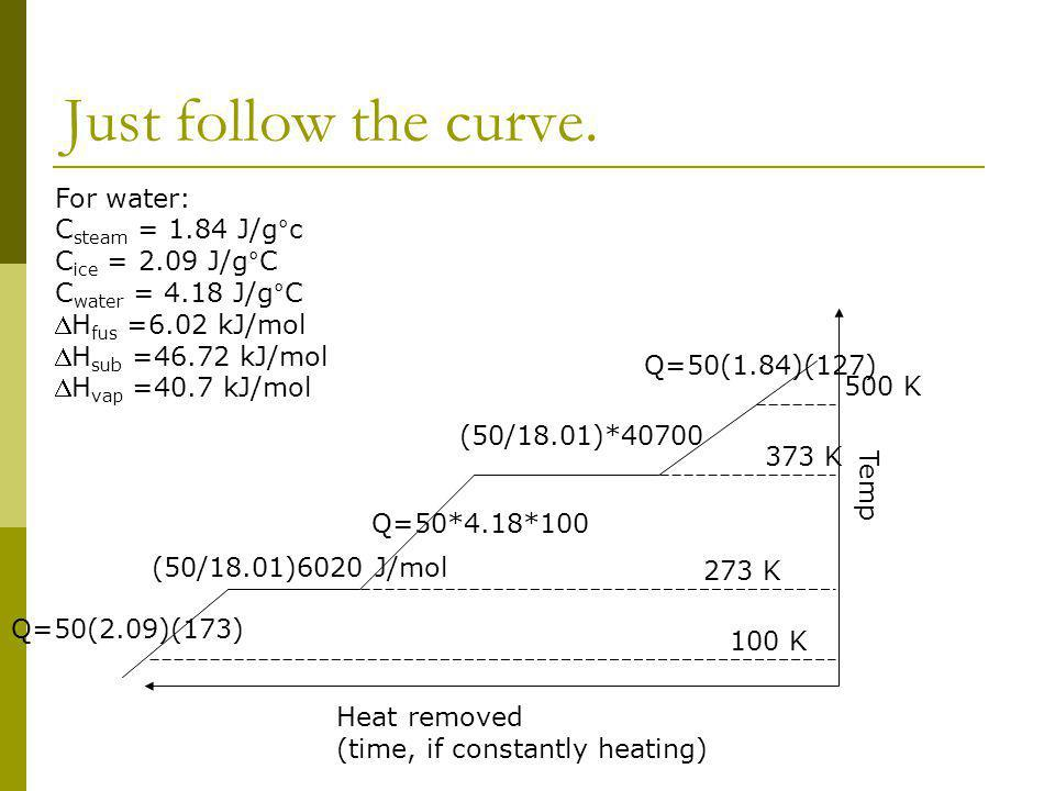 Just follow the curve. Heat removed (time, if constantly heating) Temp Q=50(1.84)(127) Q=50*4.18*100 Q=50(2.09)(173) (50/18.01)6020 J/mol (50/18.01)*4