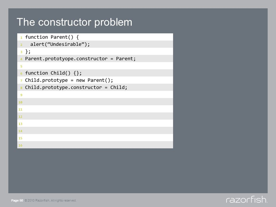 The constructor problem Page 50 © 2010 Razorfish. All rights reserved.