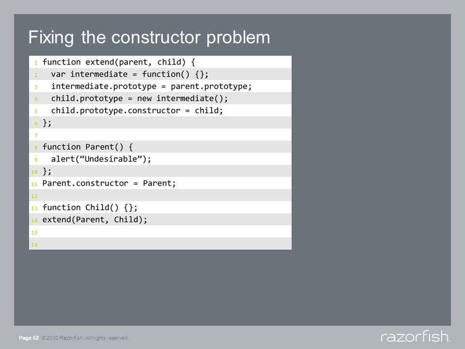 Fixing the constructor problem Page 52 © 2010 Razorfish. All rights reserved.