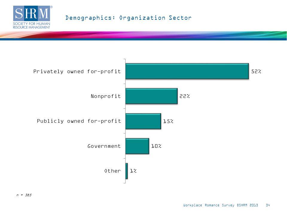 Demographics: Organization Sector Workplace Romance Survey ©SHRM 201334 n = 385