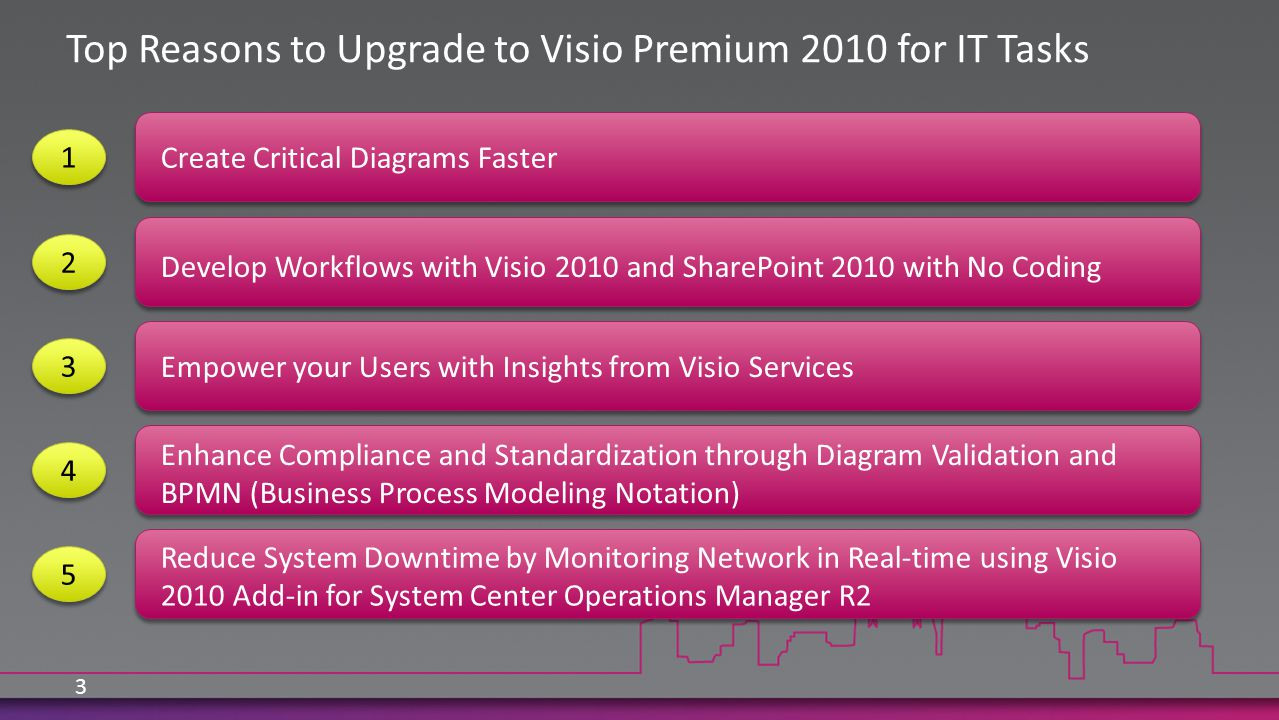 3 Top Reasons to Upgrade to Visio Premium 2010 for IT Tasks 2 2 Develop Workflows with Visio 2010 and SharePoint 2010 with No Coding 1 1 Create Critic