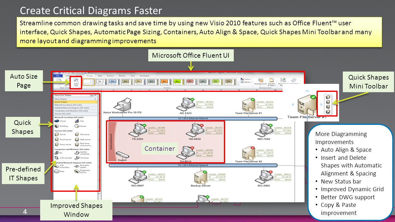 4 Create Critical Diagrams Faster Microsoft Office Fluent UI Quick Shapes Container Quick Shapes Mini Toolbar Auto Size Page More Diagramming Improvements Auto Align & Space Insert and Delete Shapes with Automatic Alignment & Spacing New Status bar Improved Dynamic Grid Better DWG support Copy & Paste improvement Streamline common drawing tasks and save time by using new Visio 2010 features such as Office Fluent user interface, Quick Shapes, Automatic Page Sizing, Containers, Auto Align & Space, Quick Shapes Mini Toolbar and many more layout and diagramming improvements Improved Shapes Window Pre-defined IT Shapes Container