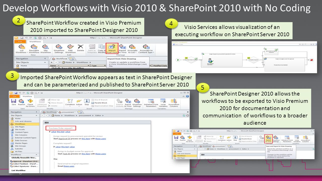 6 Develop Workflows with Visio 2010 & SharePoint 2010 with No Coding SharePoint Workflow created in Visio Premium 2010 imported to SharePoint Designer