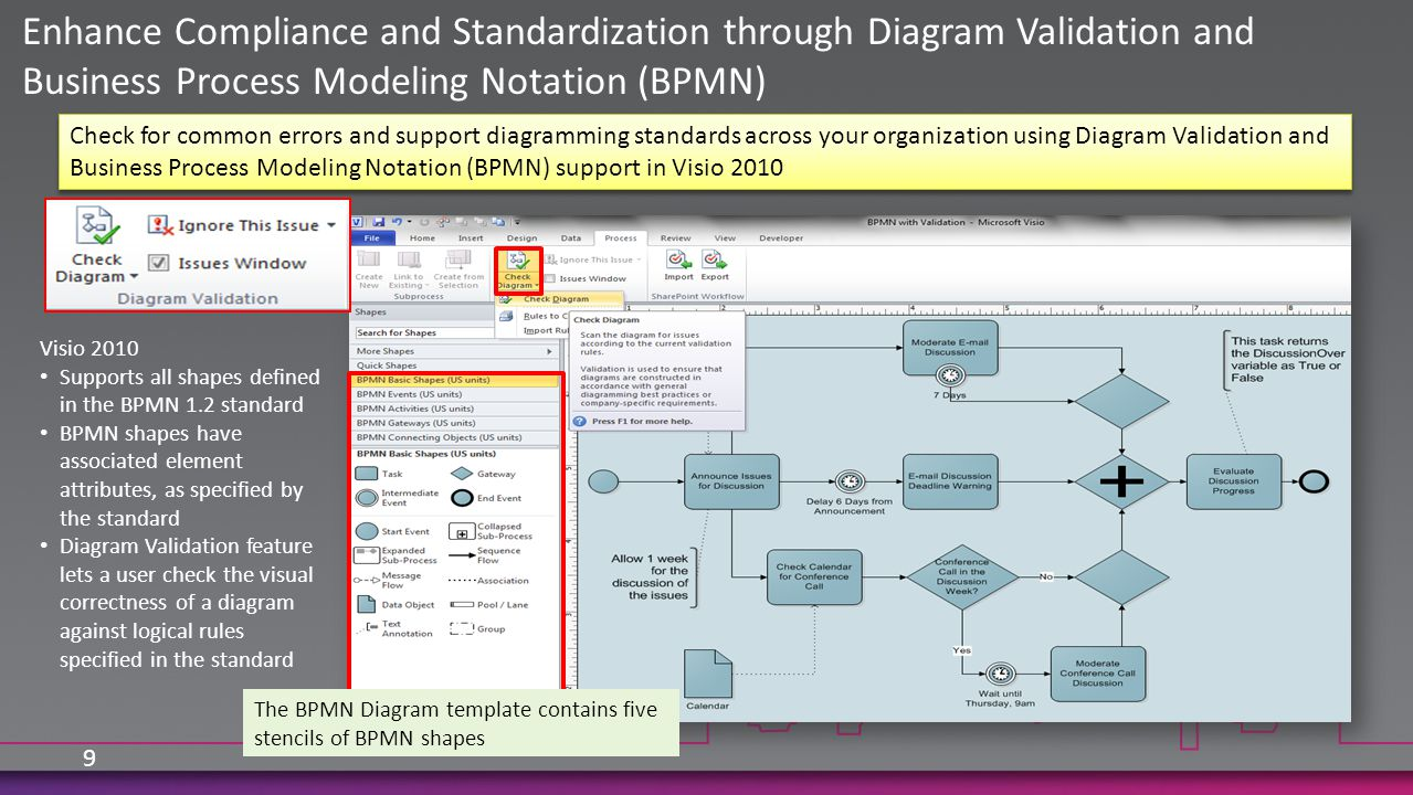 9 Enhance Compliance and Standardization through Diagram Validation and Business Process Modeling Notation (BPMN) Check for common errors and support
