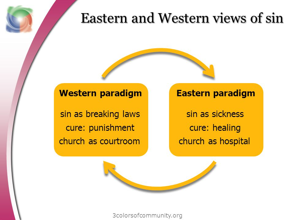 Eastern and Western views of sin 3colorsofcommunity.org Western paradigm sin as breaking laws cure: punishment church as courtroom Eastern paradigm sin as sickness cure: healing church as hospital