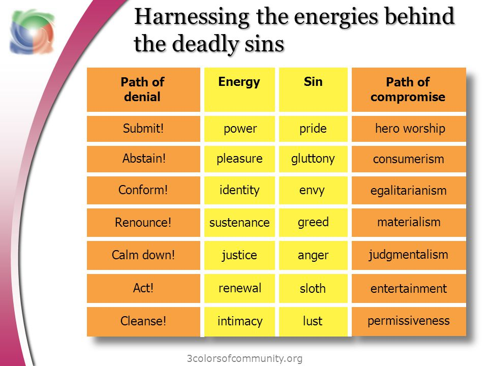 Harnessing the energies behind the deadly sins 3colorsofcommunity.org Cleanse.