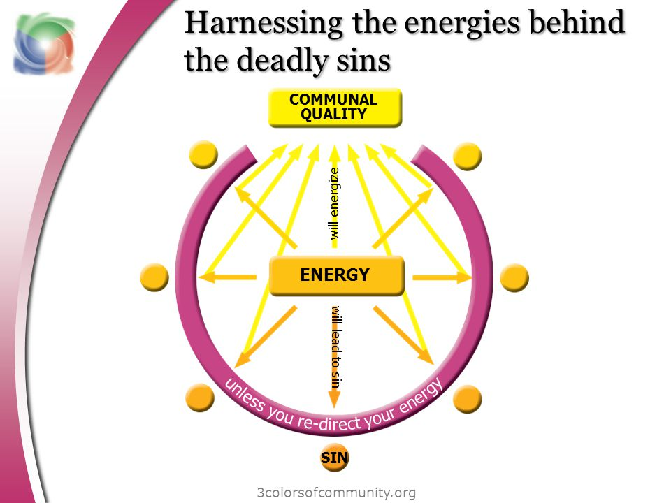 Harnessing the energies behind the deadly sins 3colorsofcommunity.org COMMUNAL QUALITY SIN will energize will lead to sin ENERGY