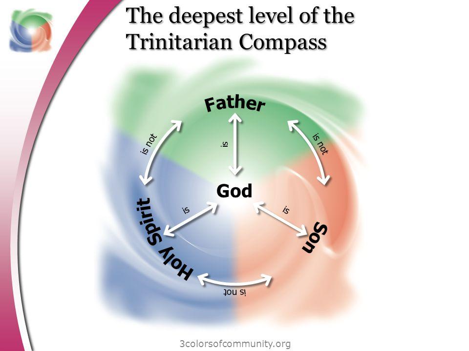 Spiritual Change Talk 3colorsofcommunity.org Experi- mentation questions Vision questions Progression questions Training questions Strategy questions Capacity questions Spiritual Change
