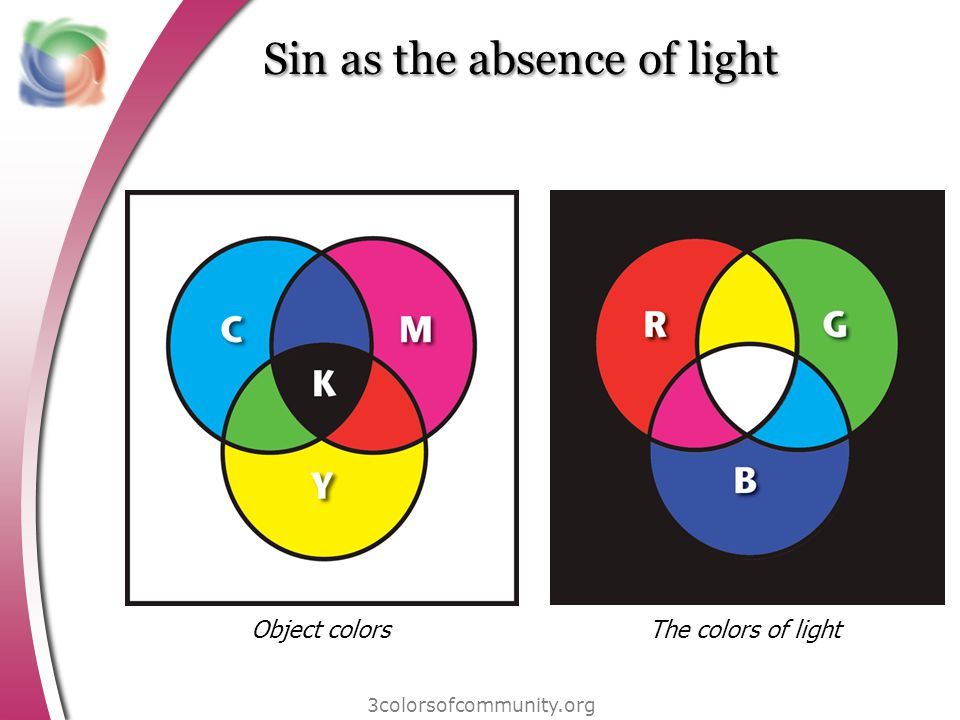 Sin as the absence of light 3colorsofcommunity.org Object colorsThe colors of light