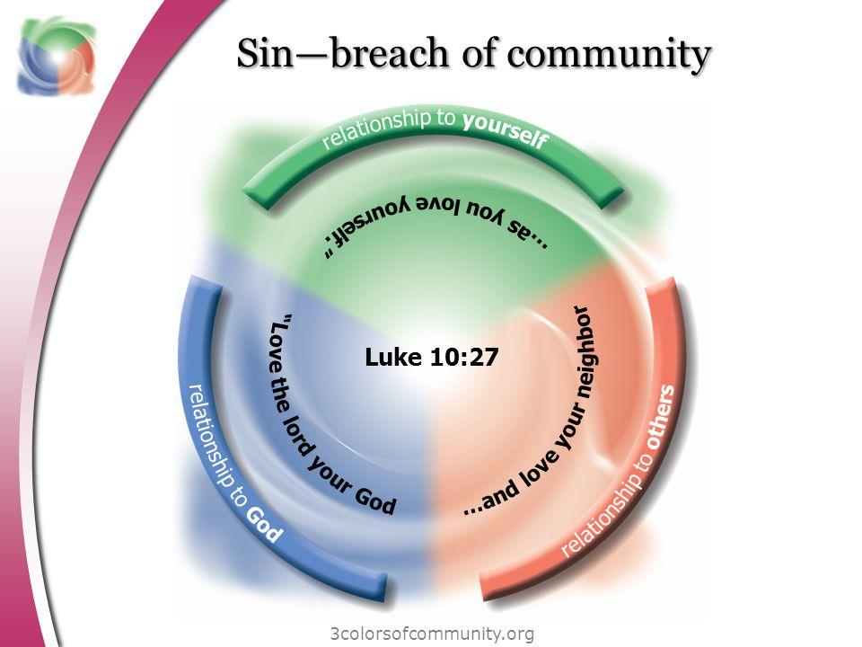 Sinbreach of community 3colorsofcommunity.org Luke 10:27