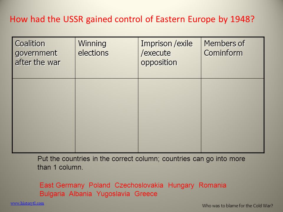 How had the USSR gained control of Eastern Europe by 1948.